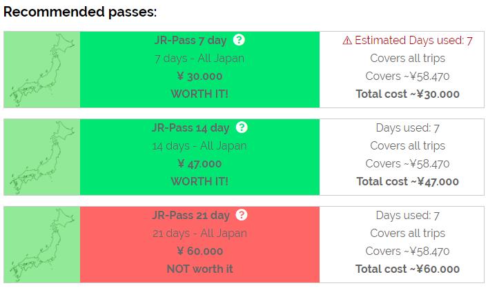 Ein Screenshot des JR Pass Preisrechners von JapanStation.com